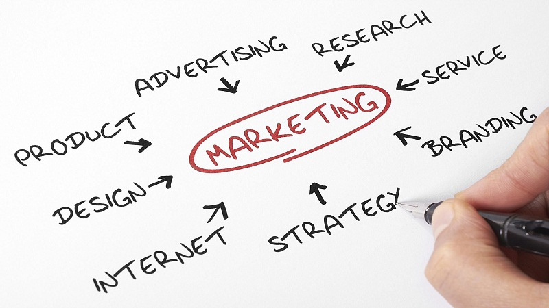 3 Simple Affiliate Marketing Tips for a Successful Business